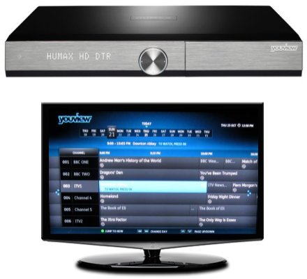Humax YouView Box and Monitor