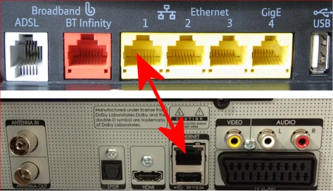 Connectingf to a router via Ethernet